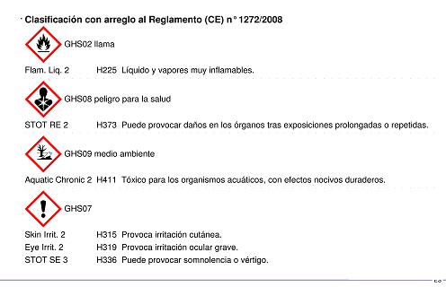 Reglamento CLP 1270/2008